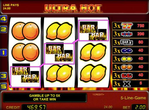 Prizes of pokies Ultra Hot