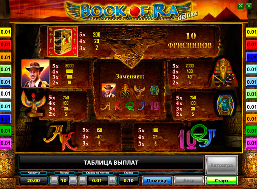 The signs of pokies Book of Ra Deluxe