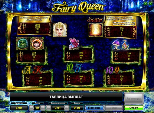 The signs of pokies Fairy Queen