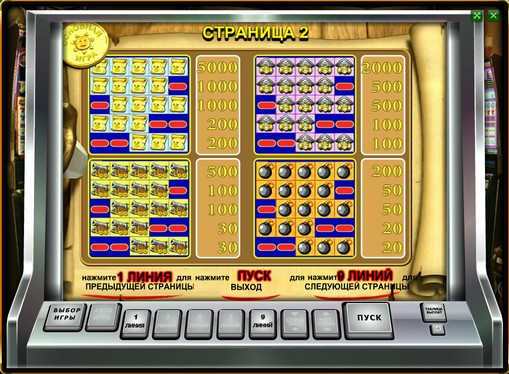 Paytable of pokies Pirate