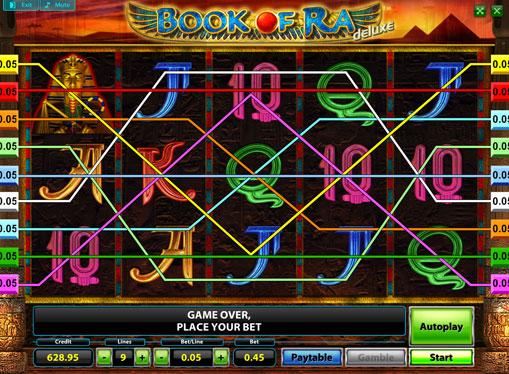 The reels of pokies Book of Ra