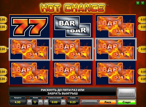 The reels of pokies Hot Chance
