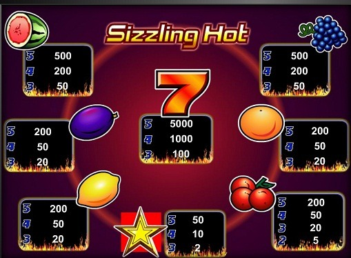 The signs of pokies Sizzling Hot