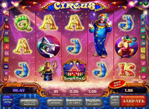 The appearance of pokies Circus HD