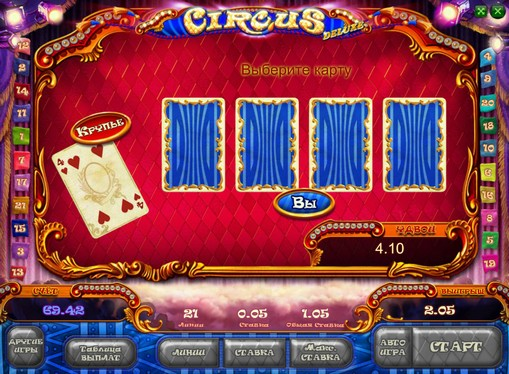 The doubling round of pokies Circus HD