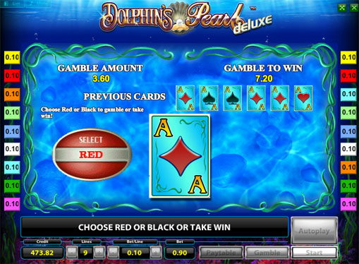 The doubling round of pokies Dolphins Pearl Deluxe