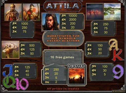 The gambling on pokies Attila