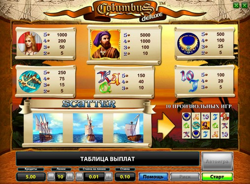The signs of pokies Columbus Deluxe