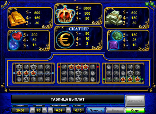 The signs of pokies Just Jewels deluxe