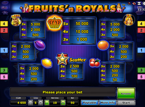 The signs of pokies Fruits'n Royals Deluxe