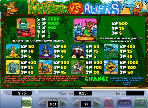 The signs of pokies Kangaroo vs Aliens