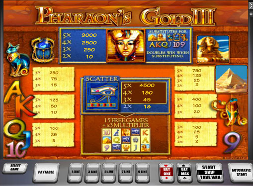 The signs of pokies Pharaoh's Gold III