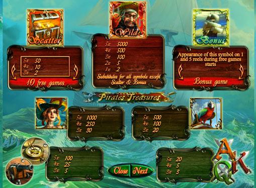 The signs of pokies Pirate Treasures