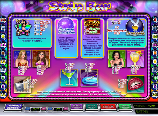 The signs of pokies Strip Bar